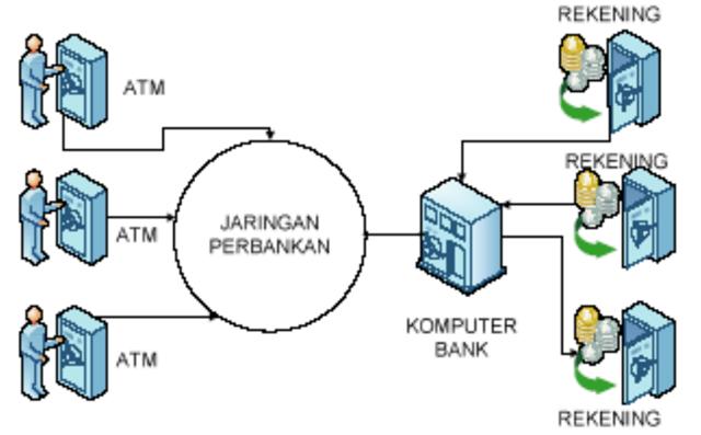 desain skema rn4s sebagai solusi skimmer attack pada automated teller machine  atm   u2013  u201ckamjar